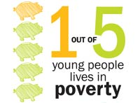 Poverty Infographic